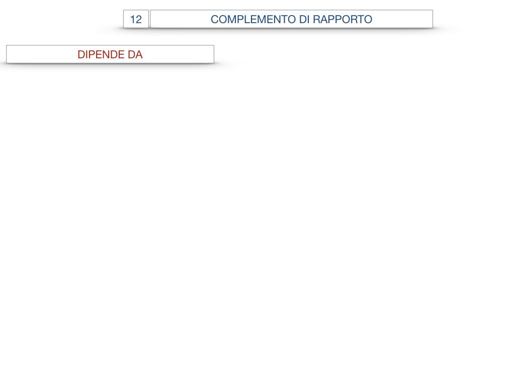 25. I COMPLEMENTI_DI COMPAGNIA_COMPLEMENTO DI RAPPORTO_SIMULAZIONE.062