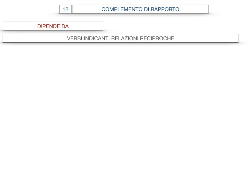 25. I COMPLEMENTI_DI COMPAGNIA_COMPLEMENTO DI RAPPORTO_SIMULAZIONE.063