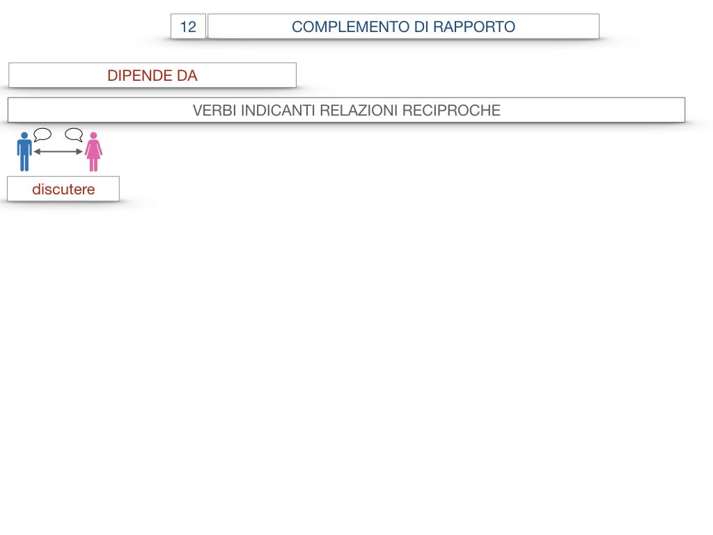 25. I COMPLEMENTI_DI COMPAGNIA_COMPLEMENTO DI RAPPORTO_SIMULAZIONE.064