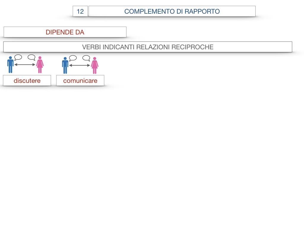 25. I COMPLEMENTI_DI COMPAGNIA_COMPLEMENTO DI RAPPORTO_SIMULAZIONE.065