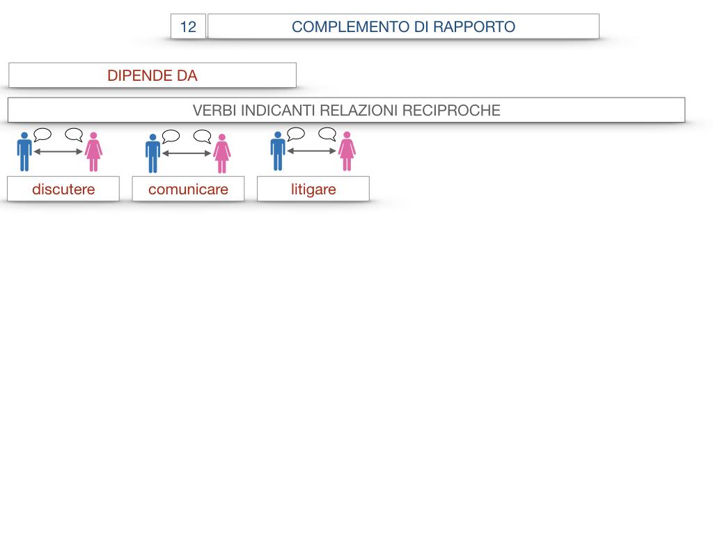 25. I COMPLEMENTI_DI COMPAGNIA_COMPLEMENTO DI RAPPORTO_SIMULAZIONE.066