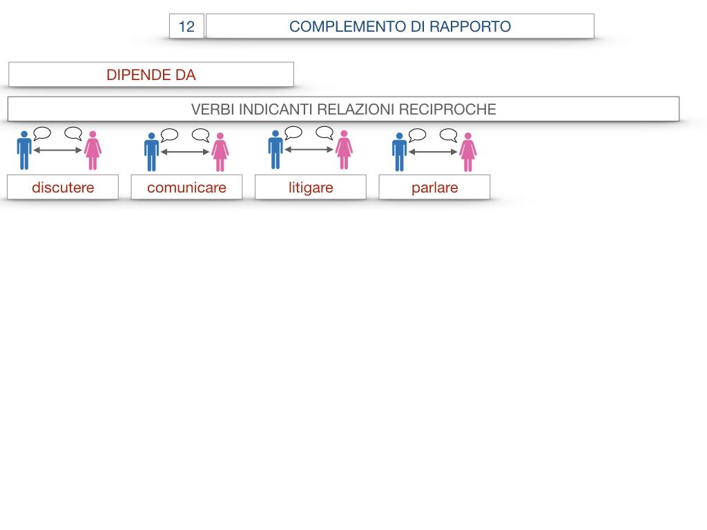 25. I COMPLEMENTI_DI COMPAGNIA_COMPLEMENTO DI RAPPORTO_SIMULAZIONE.067
