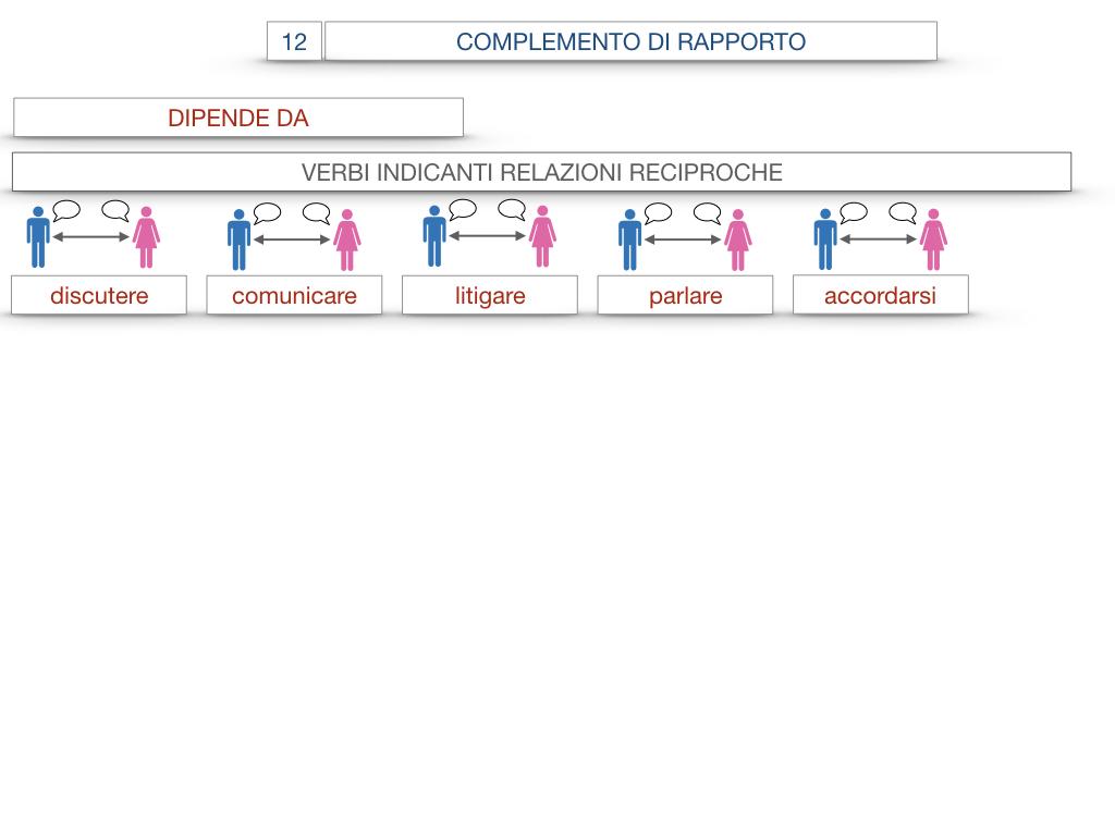 25. I COMPLEMENTI_DI COMPAGNIA_COMPLEMENTO DI RAPPORTO_SIMULAZIONE.068