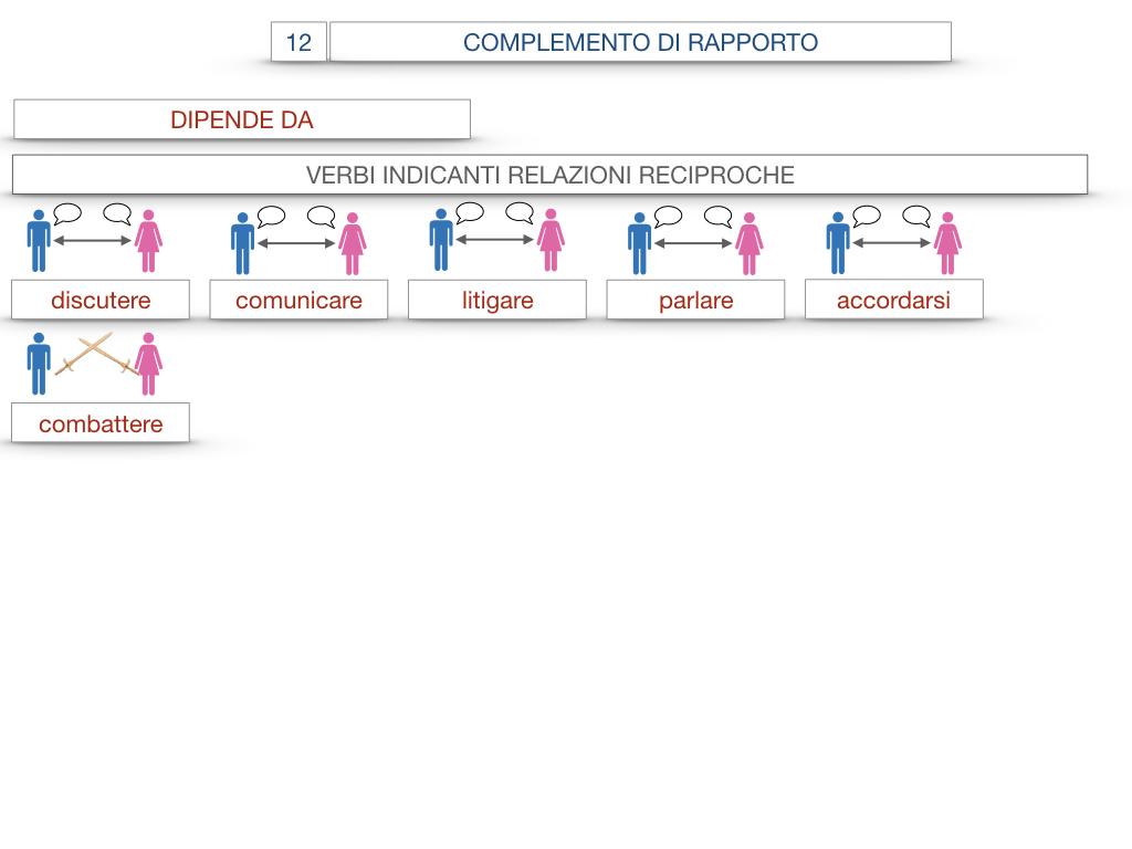 25. I COMPLEMENTI_DI COMPAGNIA_COMPLEMENTO DI RAPPORTO_SIMULAZIONE.069