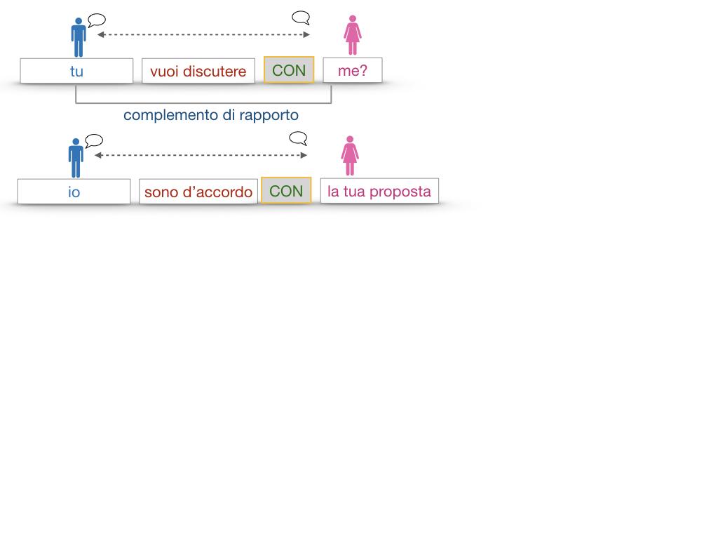 25. I COMPLEMENTI_DI COMPAGNIA_COMPLEMENTO DI RAPPORTO_SIMULAZIONE.081