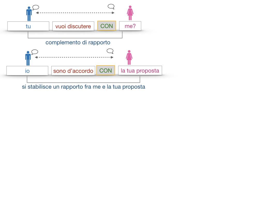 25. I COMPLEMENTI_DI COMPAGNIA_COMPLEMENTO DI RAPPORTO_SIMULAZIONE.082