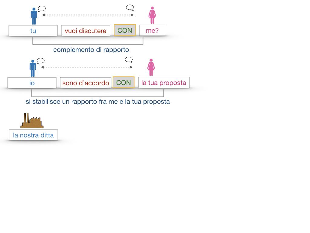 25. I COMPLEMENTI_DI COMPAGNIA_COMPLEMENTO DI RAPPORTO_SIMULAZIONE.083