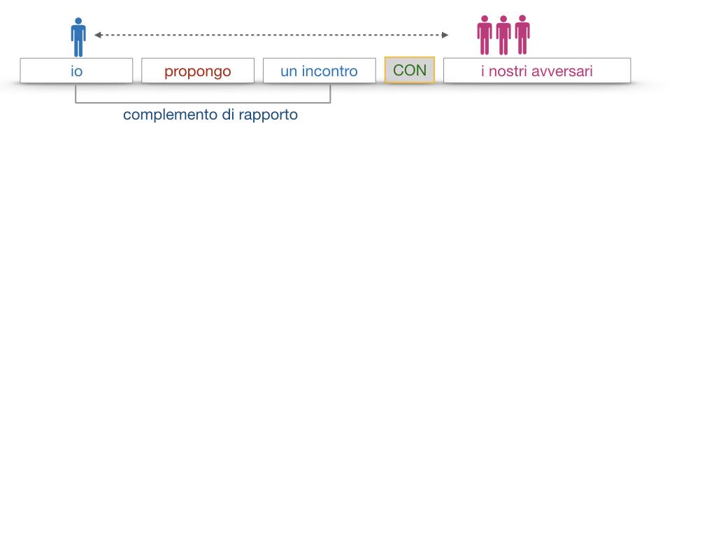 25. I COMPLEMENTI_DI COMPAGNIA_COMPLEMENTO DI RAPPORTO_SIMULAZIONE.095