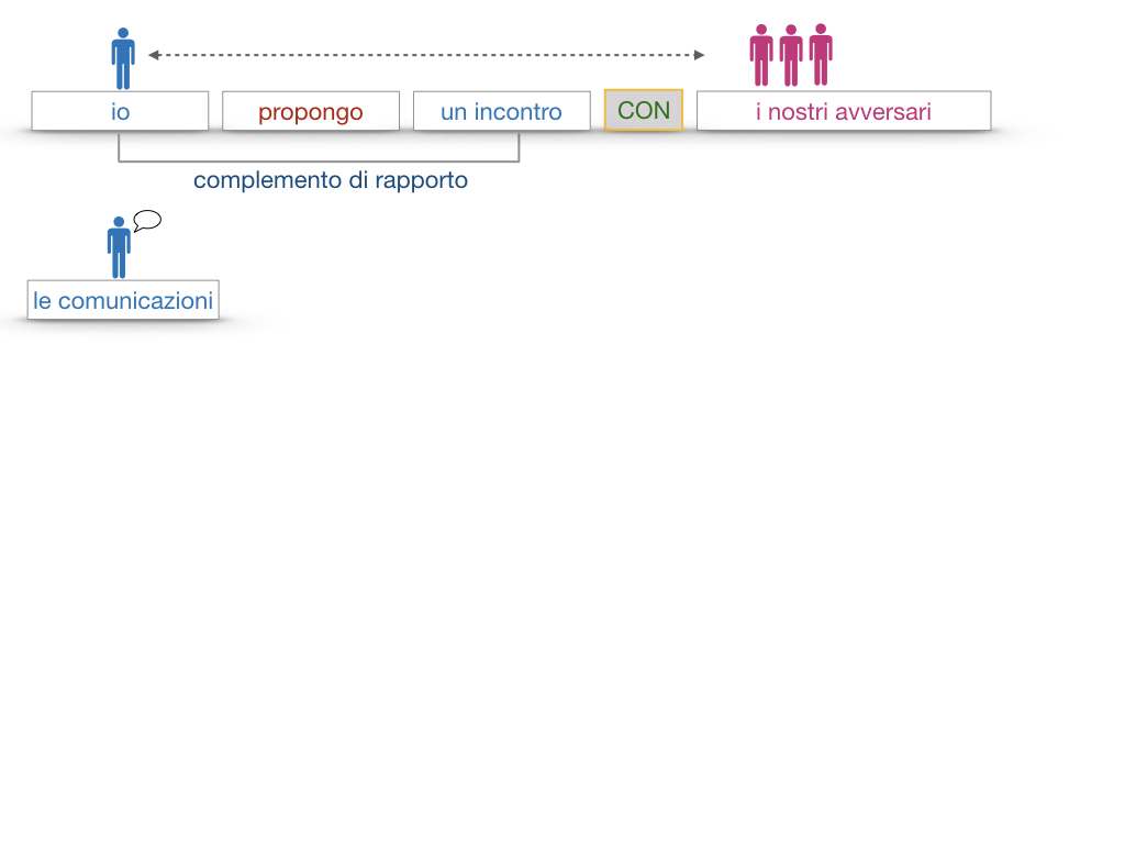 25. I COMPLEMENTI_DI COMPAGNIA_COMPLEMENTO DI RAPPORTO_SIMULAZIONE.096