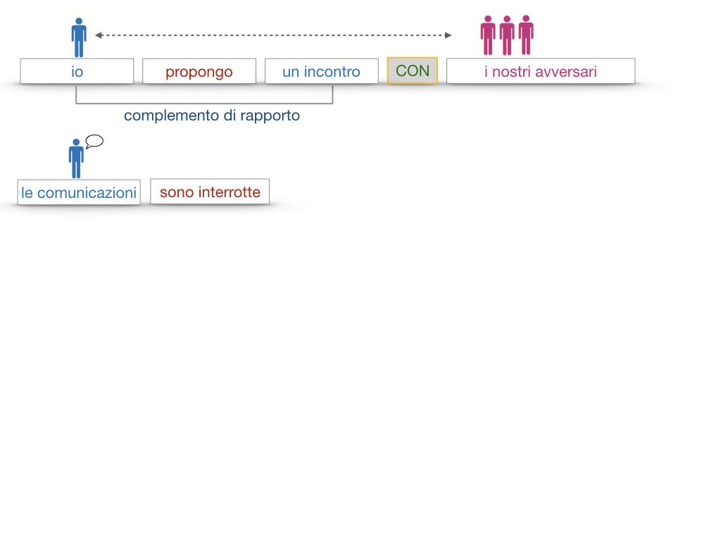 25. I COMPLEMENTI_DI COMPAGNIA_COMPLEMENTO DI RAPPORTO_SIMULAZIONE.097
