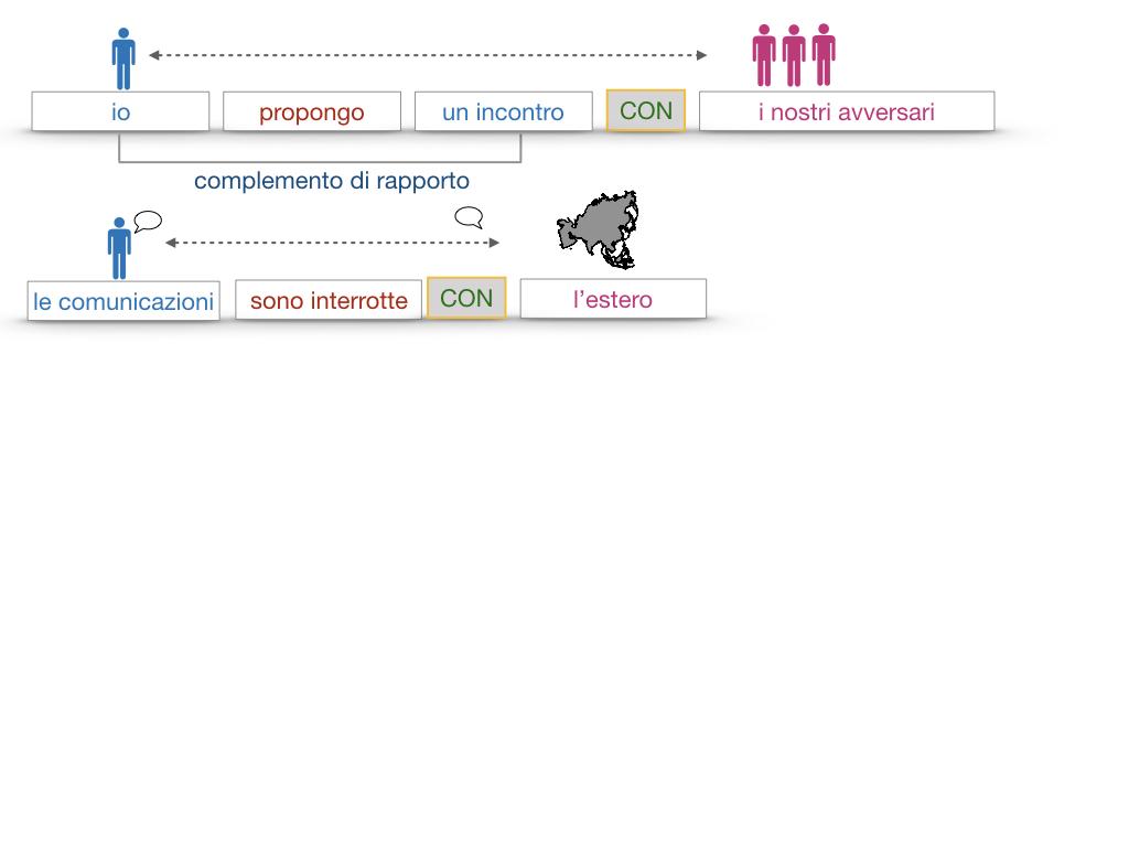 25. I COMPLEMENTI_DI COMPAGNIA_COMPLEMENTO DI RAPPORTO_SIMULAZIONE.098