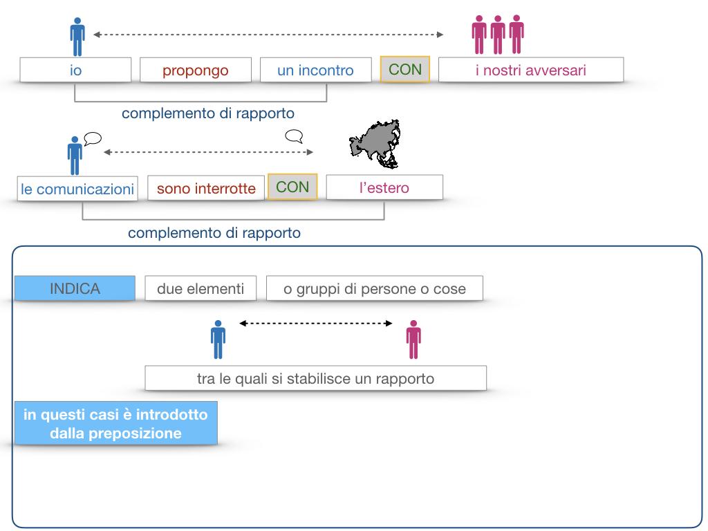 25. I COMPLEMENTI_DI COMPAGNIA_COMPLEMENTO DI RAPPORTO_SIMULAZIONE.105