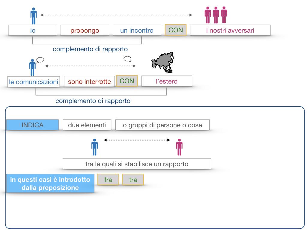 25. I COMPLEMENTI_DI COMPAGNIA_COMPLEMENTO DI RAPPORTO_SIMULAZIONE.107