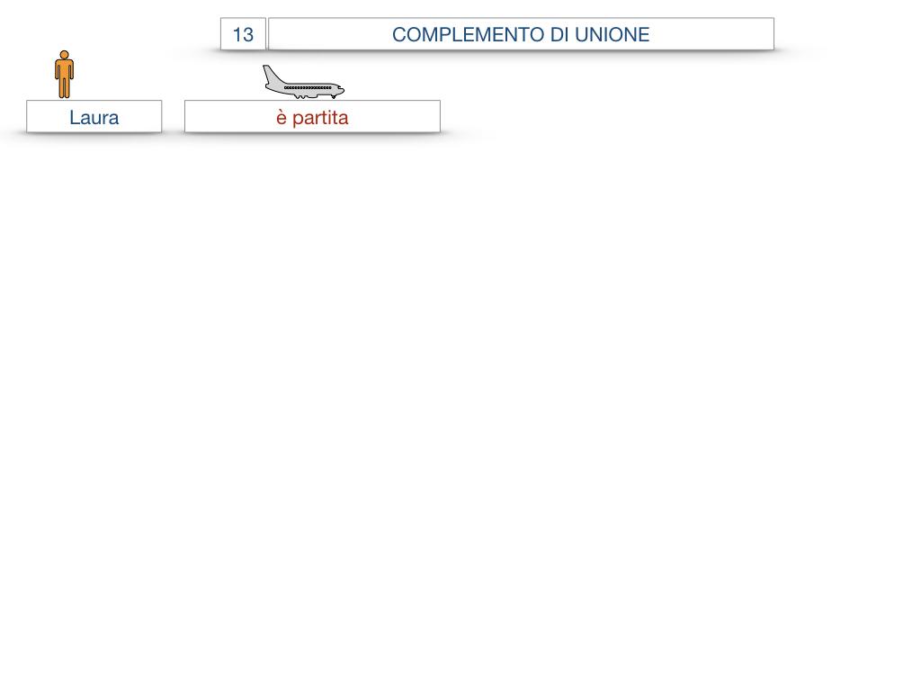 26. I COMPLEMENTI_DI UNIONE+QUALITA'_SIMULAZIONE.004