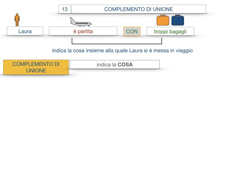 26. I COMPLEMENTI_DI UNIONE+QUALITA'_SIMULAZIONE.008