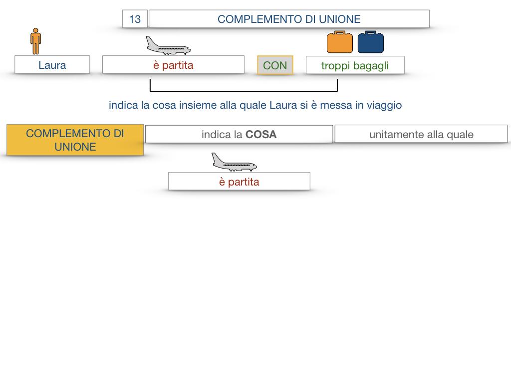 26. I COMPLEMENTI_DI UNIONE+QUALITA'_SIMULAZIONE.010