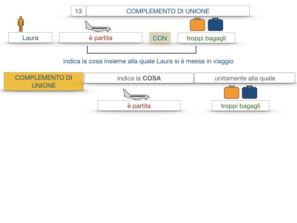 26. I COMPLEMENTI_DI UNIONE+QUALITA'_SIMULAZIONE.011