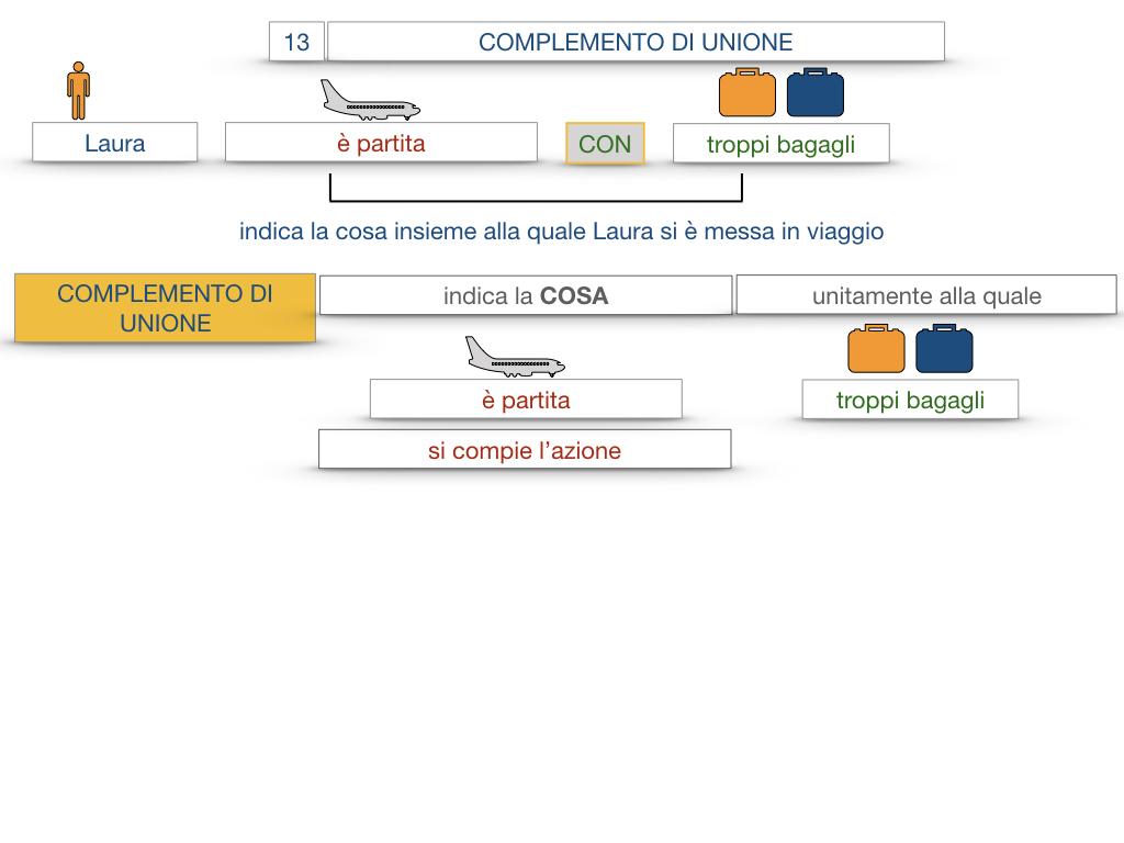26. I COMPLEMENTI_DI UNIONE+QUALITA'_SIMULAZIONE.012