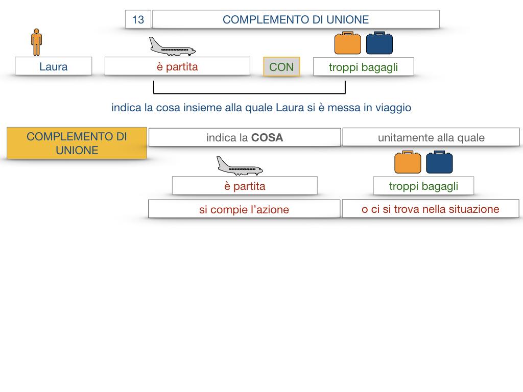 26. I COMPLEMENTI_DI UNIONE+QUALITA'_SIMULAZIONE.013