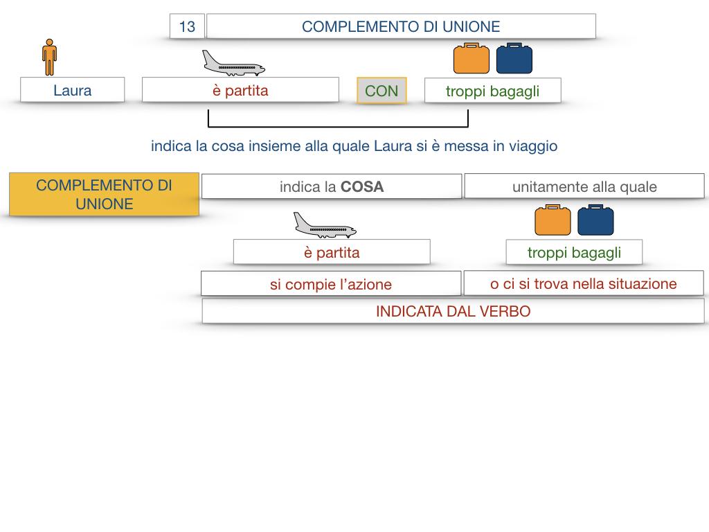 26. I COMPLEMENTI_DI UNIONE+QUALITA'_SIMULAZIONE.014