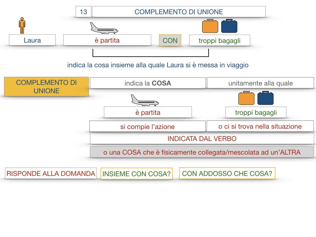 26. I COMPLEMENTI_DI UNIONE+QUALITA'_SIMULAZIONE.018