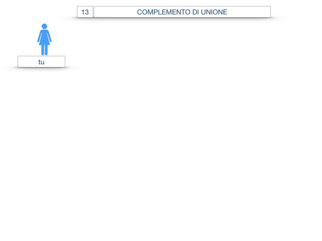 26. I COMPLEMENTI_DI UNIONE+QUALITA'_SIMULAZIONE.026