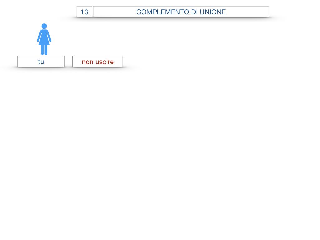26. I COMPLEMENTI_DI UNIONE+QUALITA'_SIMULAZIONE.027