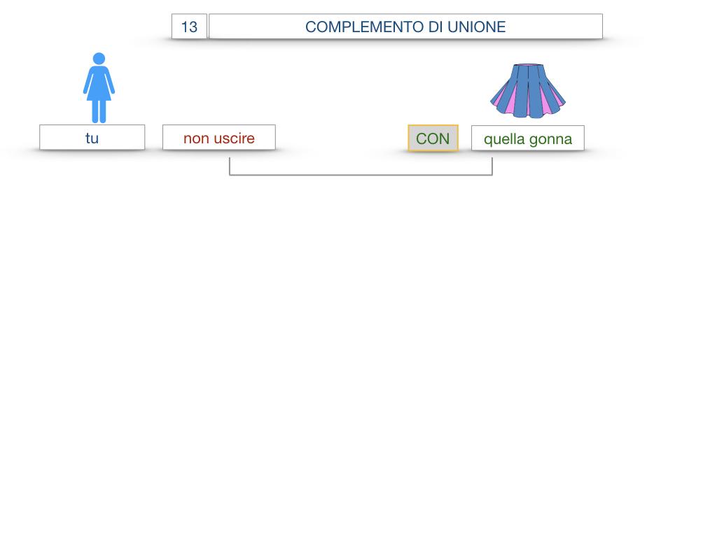 26. I COMPLEMENTI_DI UNIONE+QUALITA'_SIMULAZIONE.028