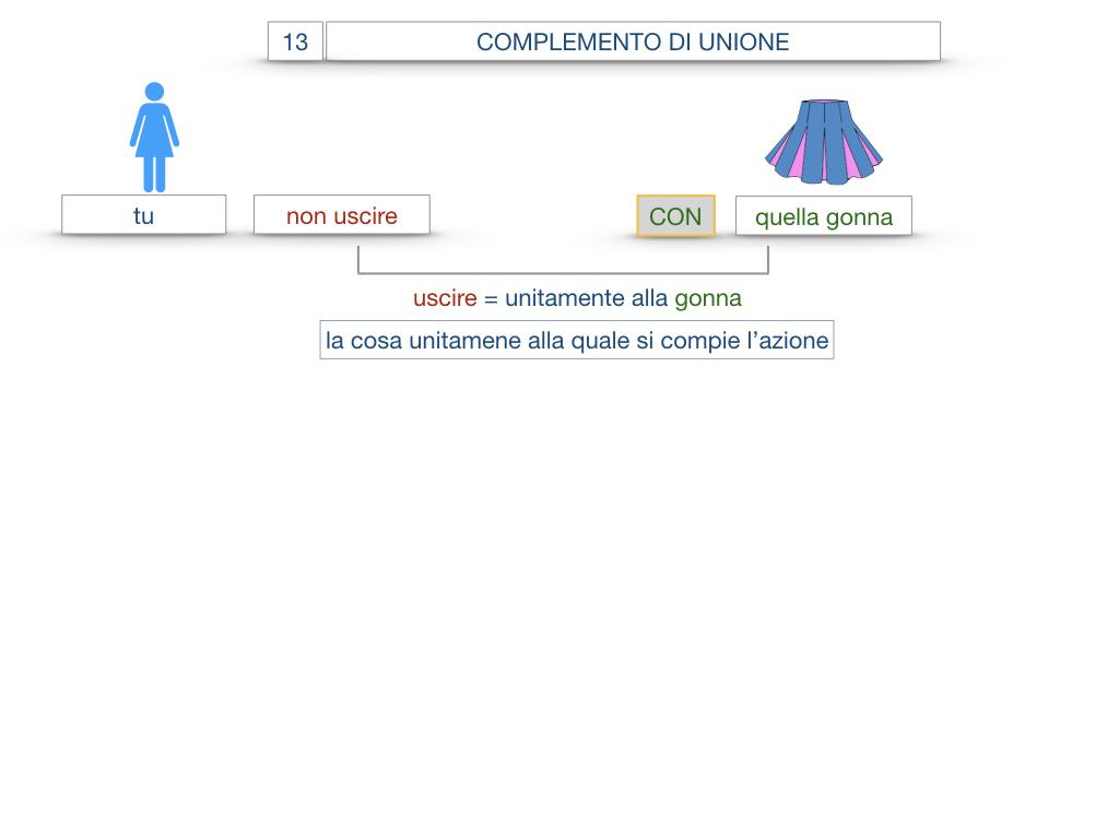 26. I COMPLEMENTI_DI UNIONE+QUALITA'_SIMULAZIONE.030