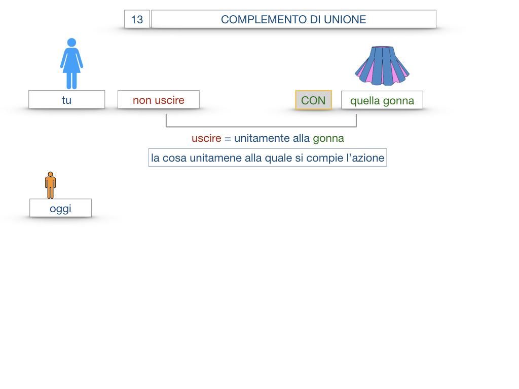 26. I COMPLEMENTI_DI UNIONE+QUALITA'_SIMULAZIONE.031