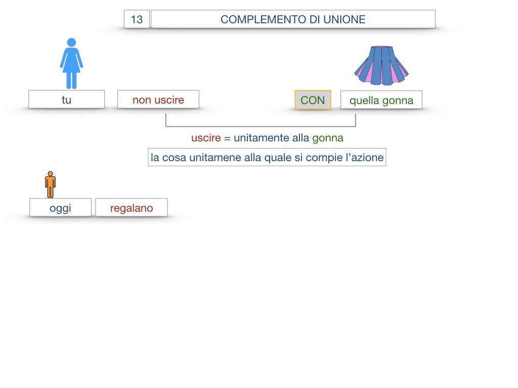 26. I COMPLEMENTI_DI UNIONE+QUALITA'_SIMULAZIONE.032