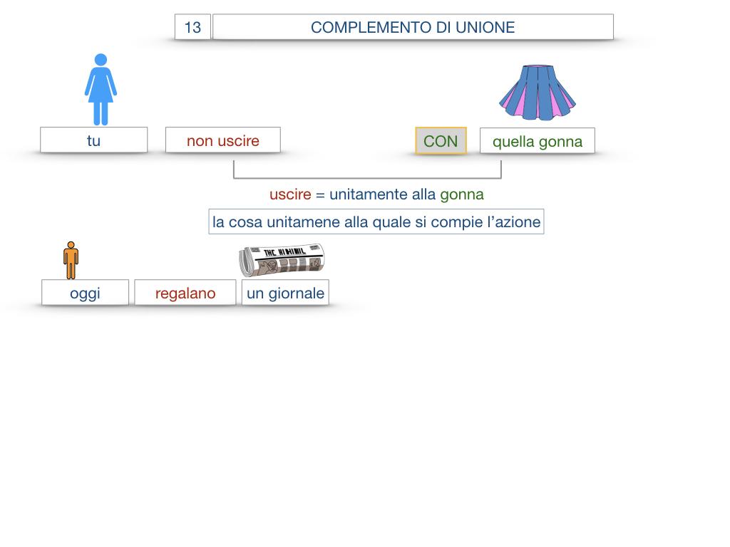26. I COMPLEMENTI_DI UNIONE+QUALITA'_SIMULAZIONE.033