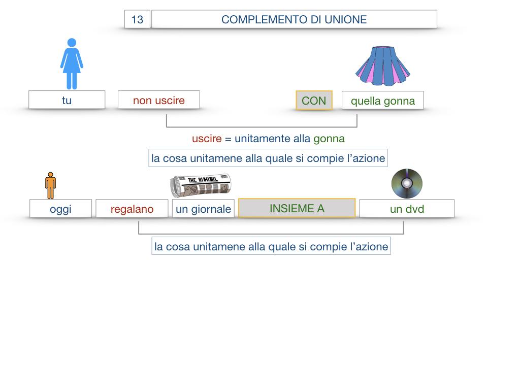 26. I COMPLEMENTI_DI UNIONE+QUALITA'_SIMULAZIONE.035