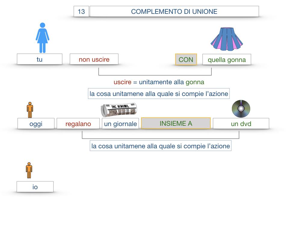 26. I COMPLEMENTI_DI UNIONE+QUALITA'_SIMULAZIONE.036
