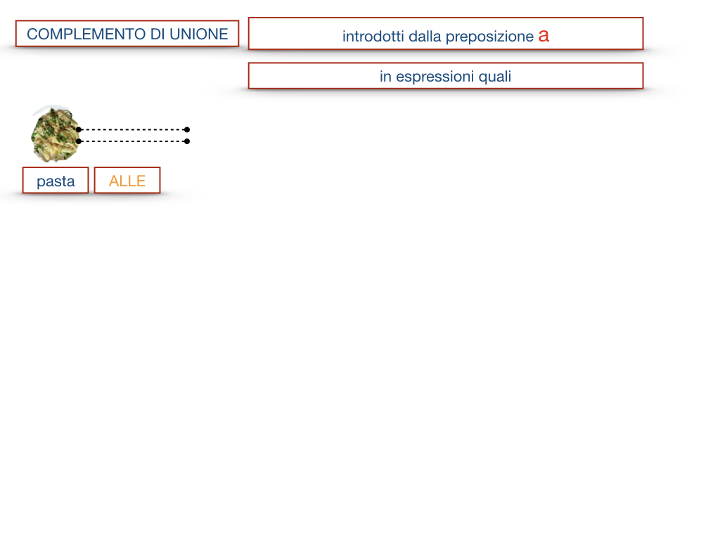 26. I COMPLEMENTI_DI UNIONE+QUALITA'_SIMULAZIONE.044