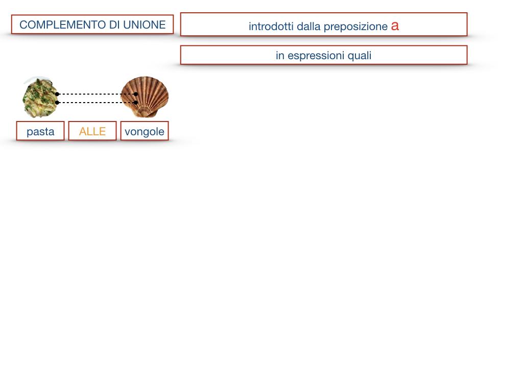 26. I COMPLEMENTI_DI UNIONE+QUALITA'_SIMULAZIONE.045