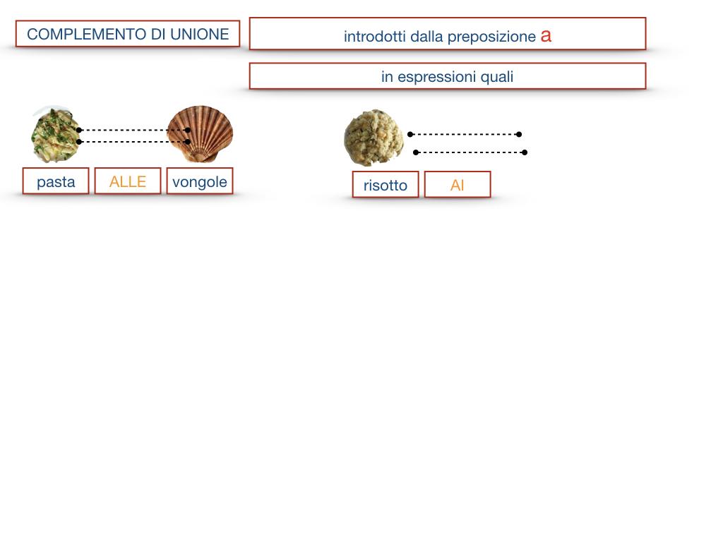26. I COMPLEMENTI_DI UNIONE+QUALITA'_SIMULAZIONE.046
