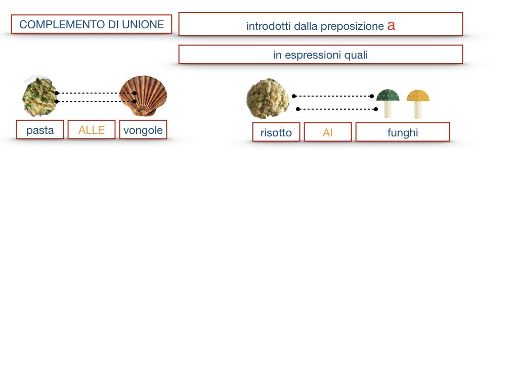26. I COMPLEMENTI_DI UNIONE+QUALITA'_SIMULAZIONE.047