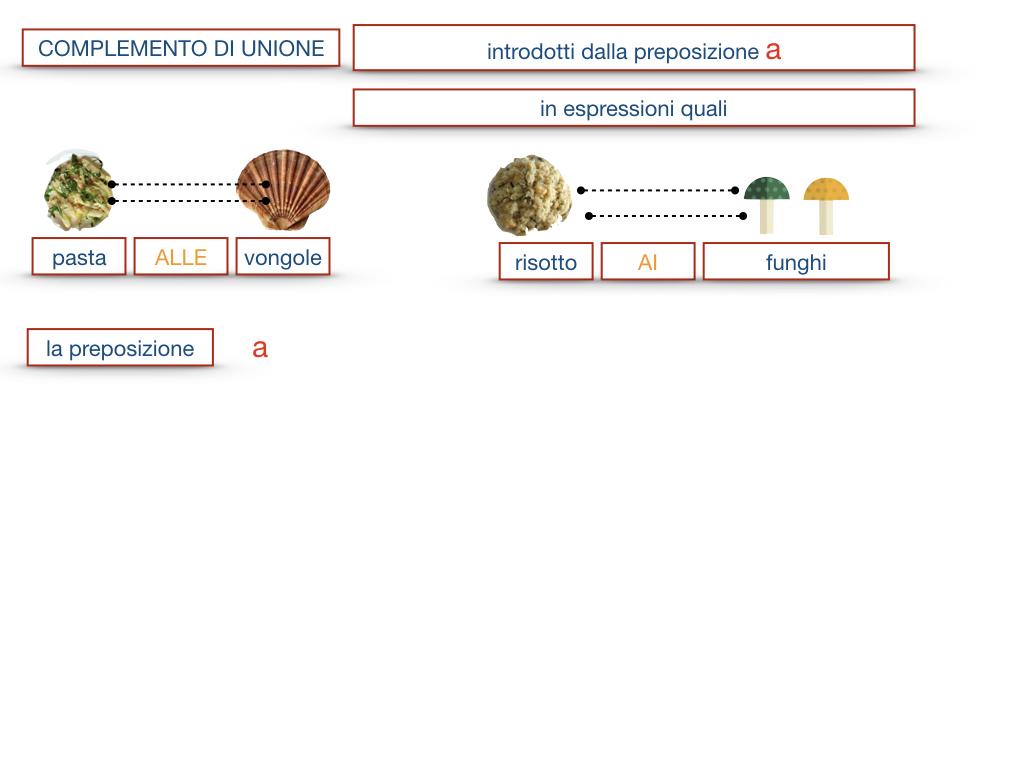 26. I COMPLEMENTI_DI UNIONE+QUALITA'_SIMULAZIONE.048