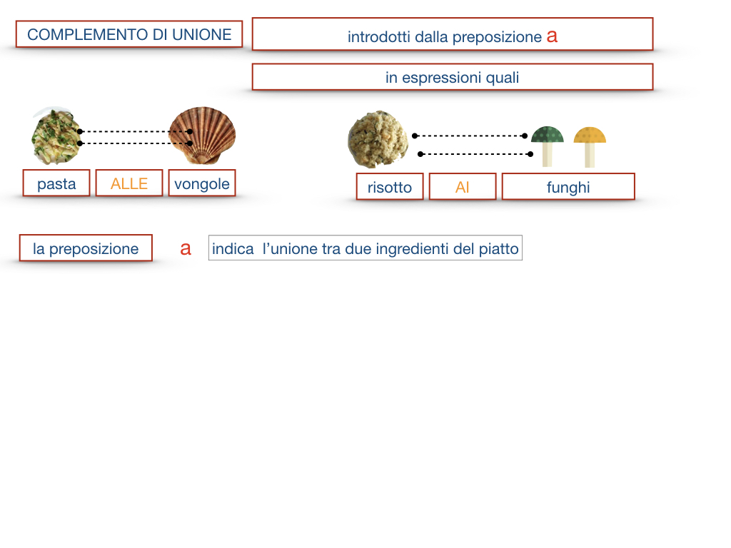 26. I COMPLEMENTI_DI UNIONE+QUALITA'_SIMULAZIONE.049