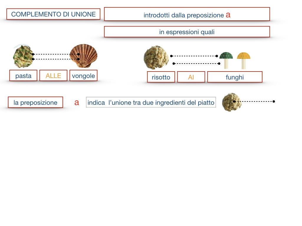 26. I COMPLEMENTI_DI UNIONE+QUALITA'_SIMULAZIONE.050