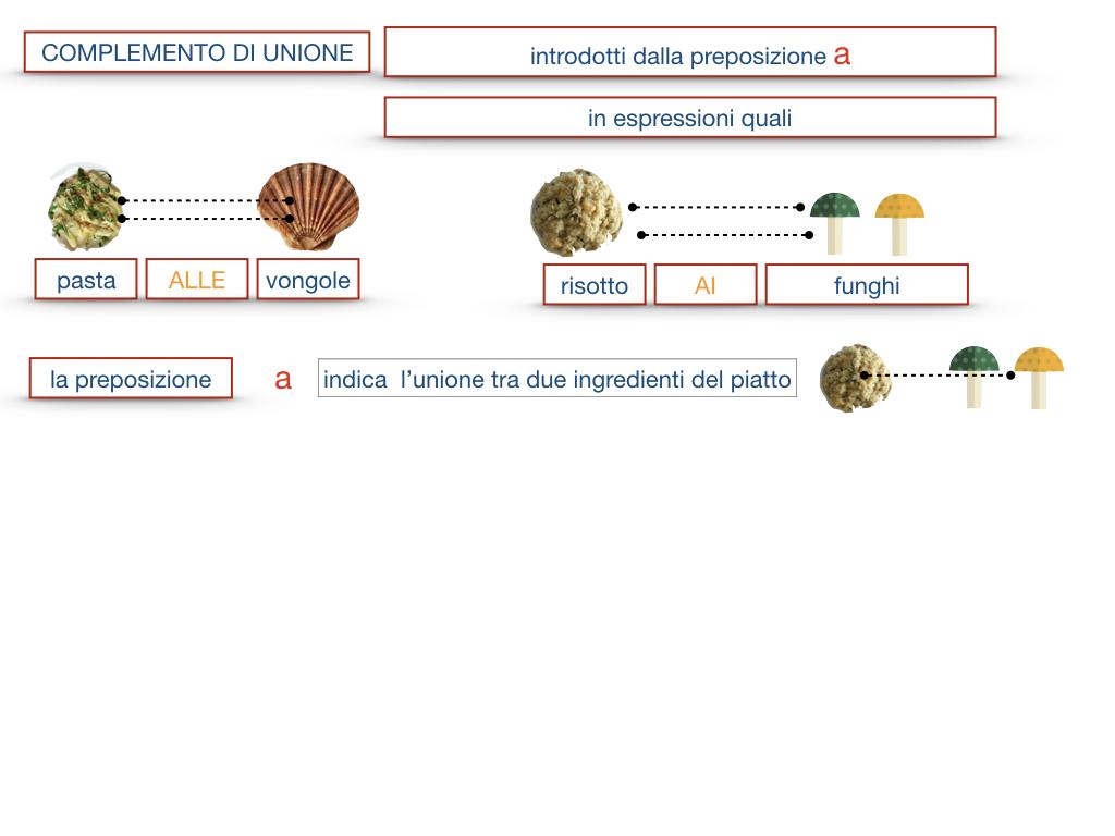 26. I COMPLEMENTI_DI UNIONE+QUALITA'_SIMULAZIONE.051