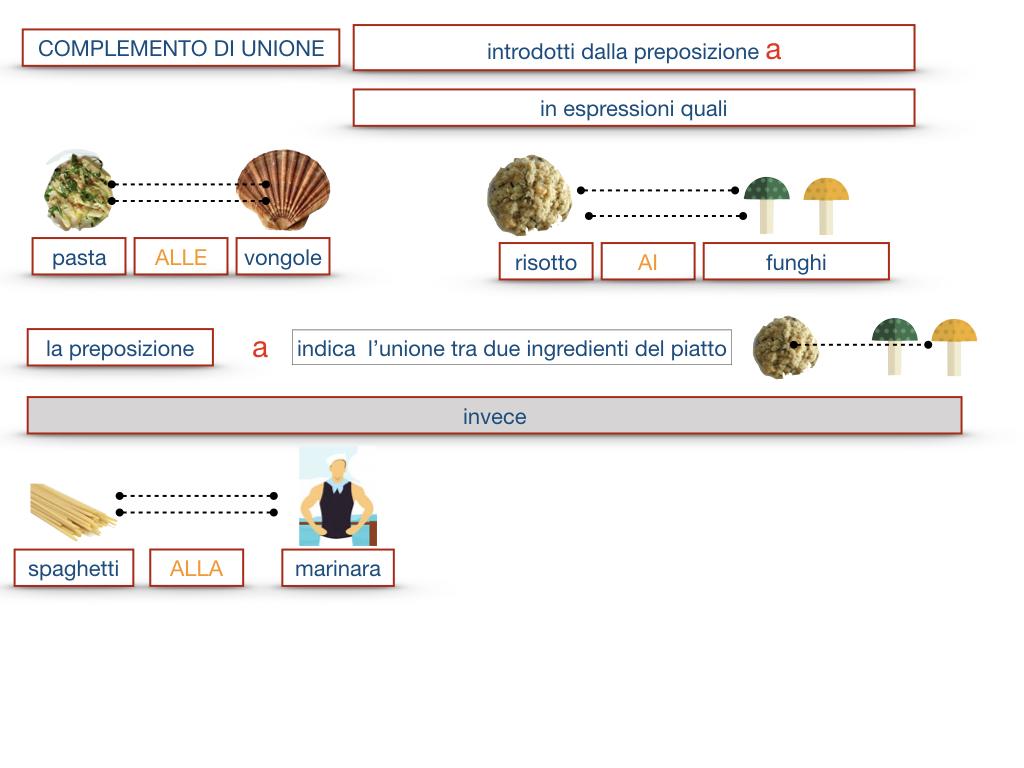 26. I COMPLEMENTI_DI UNIONE+QUALITA'_SIMULAZIONE.055