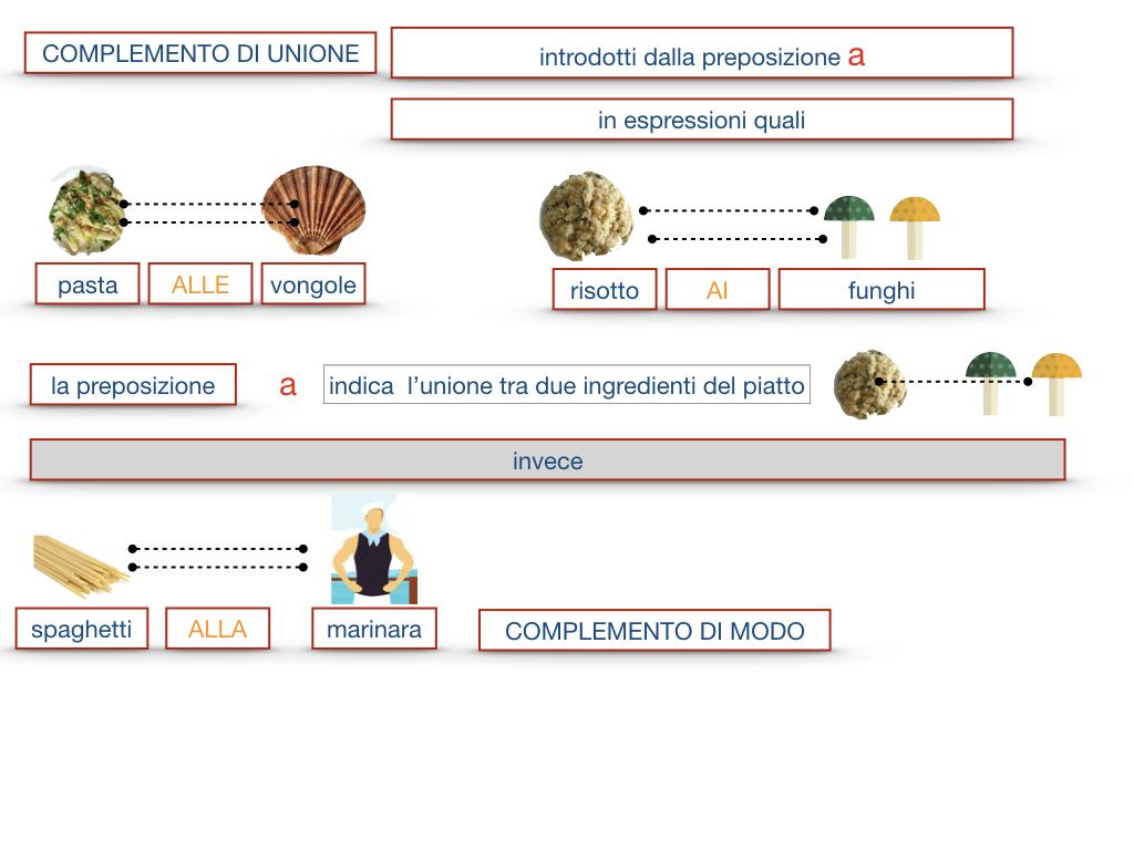 26. I COMPLEMENTI_DI UNIONE+QUALITA'_SIMULAZIONE.056