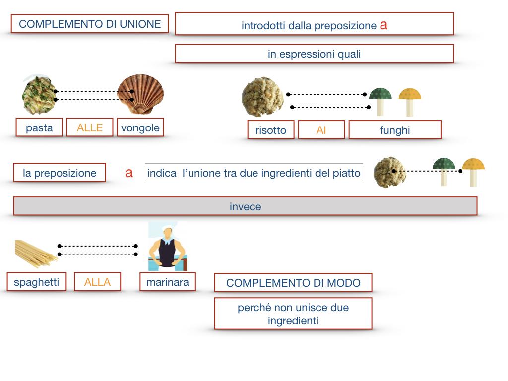 26. I COMPLEMENTI_DI UNIONE+QUALITA'_SIMULAZIONE.057