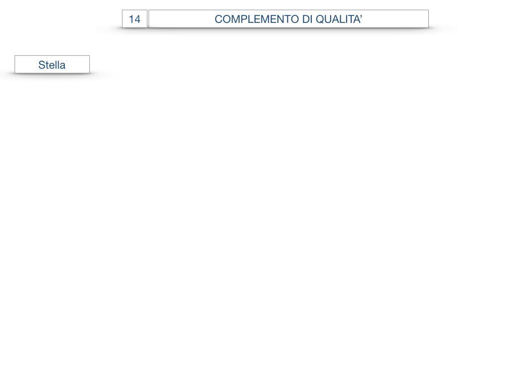 26. I COMPLEMENTI_DI UNIONE+QUALITA'_SIMULAZIONE.059