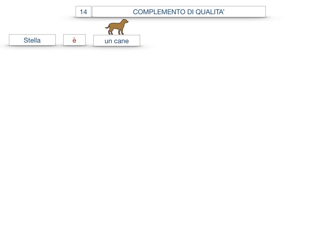 26. I COMPLEMENTI_DI UNIONE+QUALITA'_SIMULAZIONE.061