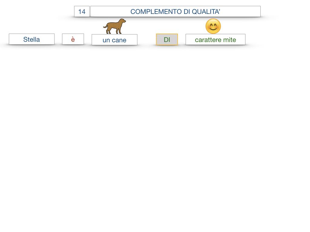 26. I COMPLEMENTI_DI UNIONE+QUALITA'_SIMULAZIONE.062