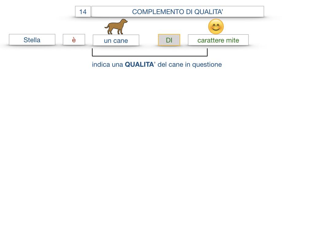 26. I COMPLEMENTI_DI UNIONE+QUALITA'_SIMULAZIONE.063