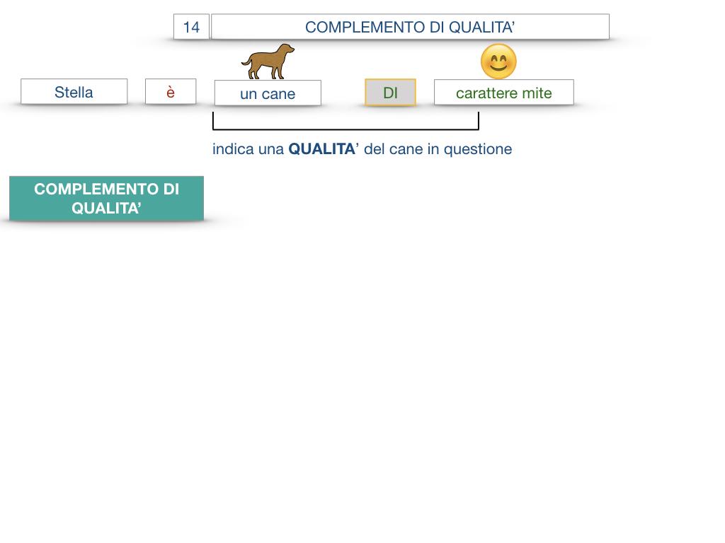 26. I COMPLEMENTI_DI UNIONE+QUALITA'_SIMULAZIONE.064